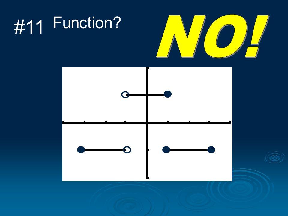 Function #11 NO! D: [-3, -1) U (-1, 3] R: {-1, 1}